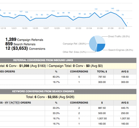 Purchase Conversion Tracking Example